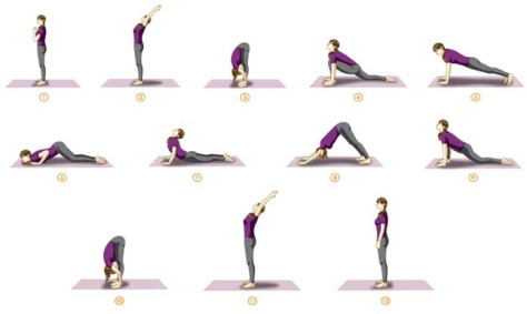 Suryanamaskar-Best yoga pose for weight loss